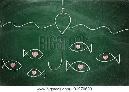 looking for love concept on a blackboard