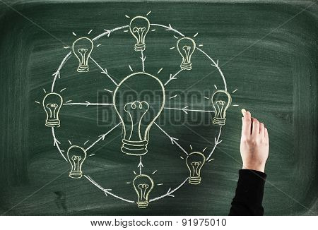 innovation and cooperation concept sketched on chalkboard