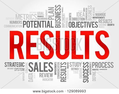 Results word cloud business concept, presentation background