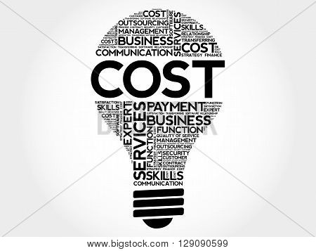 Cost bulb word cloud business concept, presentation background