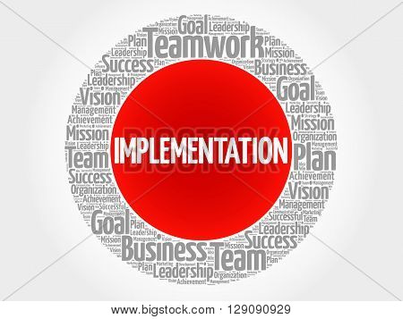 Implementation circle word cloud business concept, presentation background