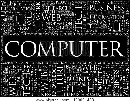 COMPUTER word cloud business concept, presentation background