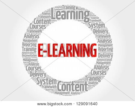 E-LEARNING circle word cloud business concept, presentation background