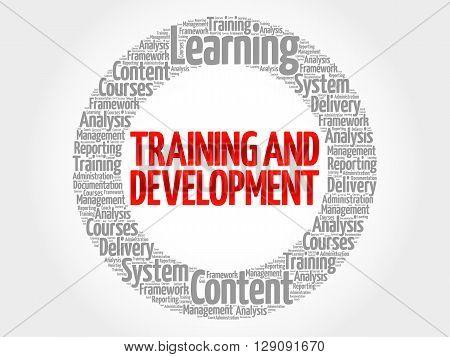 Training And Development Circle Word Cloud