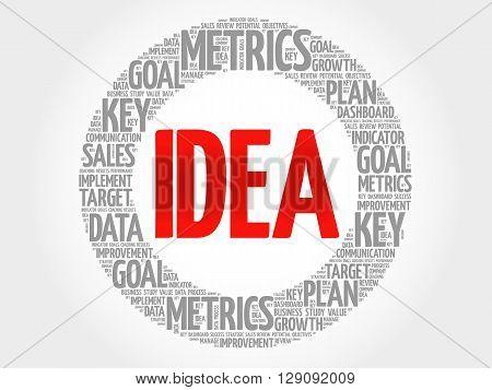 Idea Circle Word Cloud