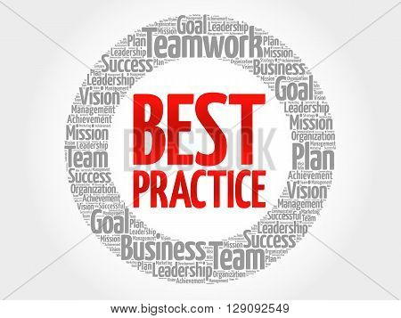 Best Practice Circle Word Cloud