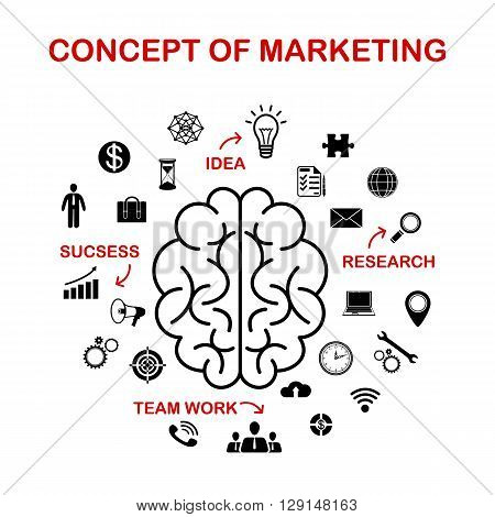 The Concept Of Brainstorming, The Concept Of Marketing. Creative Idea