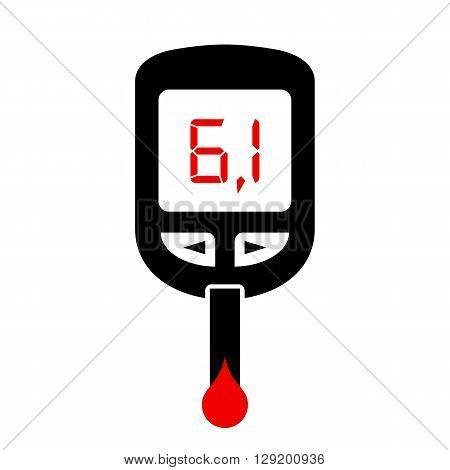 High sugar level diabetes symbol isolated on white background