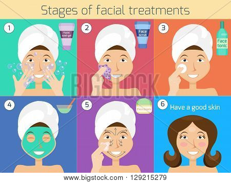 Stages of facial treatments. Women caring about skin with facial wash gel, face scrub and tonic, mask and cream. Skincare by girl. Vector illustration. Cartoon flat style