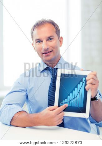 business and technology concept - businessman showing tablet pc with graph