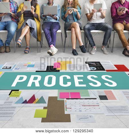 Process Activity Action Job Practice Steps System Concept