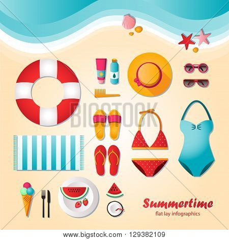 Summertime flat lay infographics. Summer vacation on the beach, travel in style glamor. It can be used in advertising, web design, graphic design for the layout.