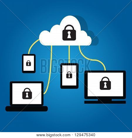 Cloud technology with security lock symbol on devices such as PC Tabletsmartphone and cloud server