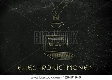 Hand Dropping Coin Into Laptop Through A Funnel, Electronic Money