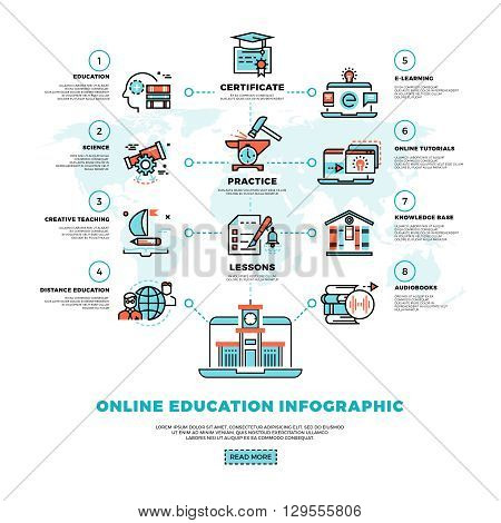 Online learning, tutorials and education vector infographics template. Tutorial education online, university education study, infographic education illustration