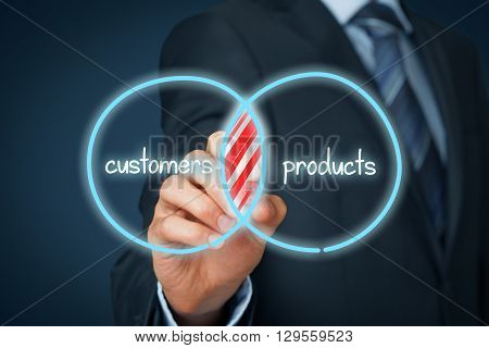 The intersection of customers and products are potential customers. Marketing planning and potential customers concept.