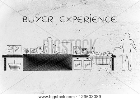 Cashier And Customer With Shopping Cart, Buyer Experience