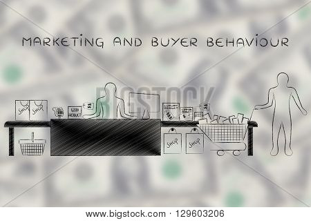 Cashier And Customer With Shopping Cart, Marketing & Buyer Behaviour