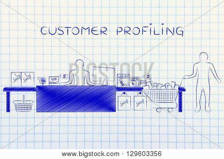 Cashier And Customer With Shopping Cart, Customer Profiling