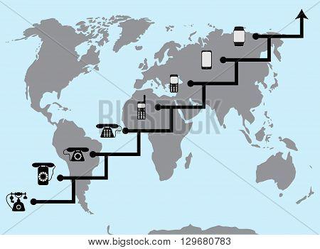 Stepwise evolution of technology. Phone development communicate telephone digital generation. Vector flat design illustration