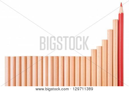 Sharp red color pencil and brown pencils lay down in bar graphs shape on white background - business concept of growth and increment