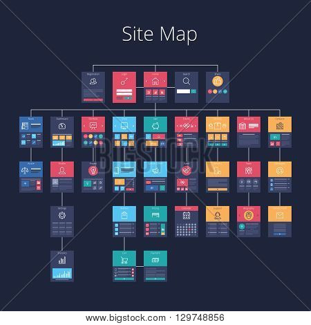 Concept of website flowchart sitemap. Pixel-perfect layered vector illustration.