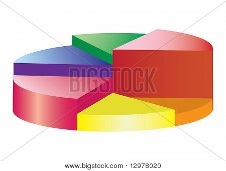 Round Coloured Pie Diagramm