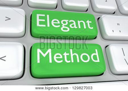 Elegant Method Concept