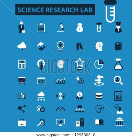 science research lab icons