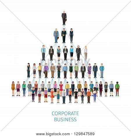 modern illustration -  vector concept of business organisation