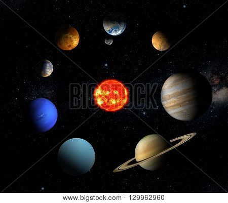 The sun and eight planets of our system orbiting