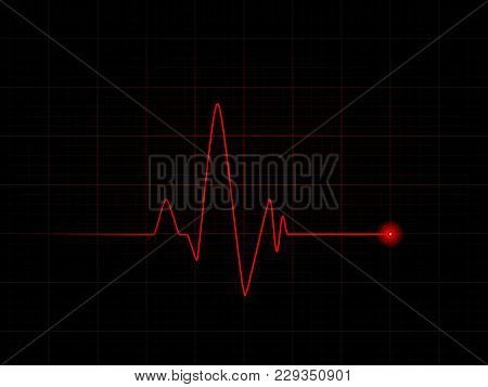 poster of Cardiogram Medical Background. Heart Pulse Graphic Vector Illustration.