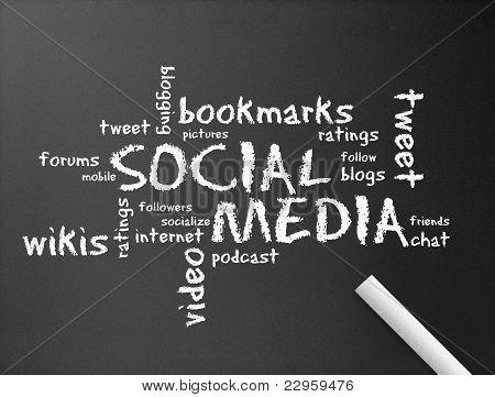 Tafel - Social-Media