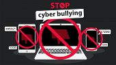 Stop Cyber Bullying Campaign Banner Vector Graphic poster