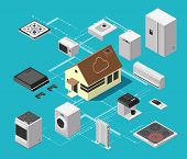 Smart House Technology System And Wireless Electronic Equipment Isometric Vector Concept. Device Equ poster