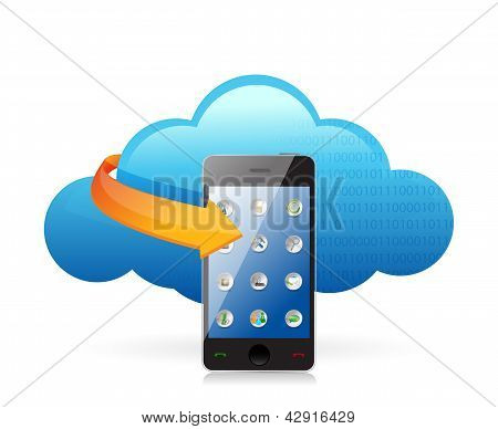 Cloud Computing Concept Smartphone
