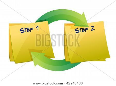 Step One And Two Cycle