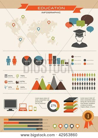 Education info graphics vintage design