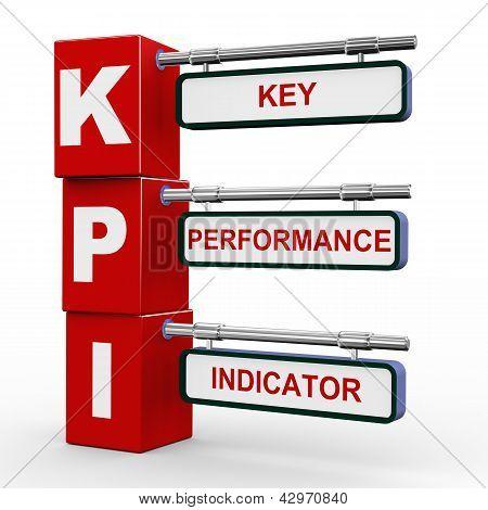 Letrero 3D moderno de Kpi