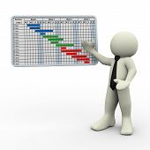 3D Man And Project Gantt Chart