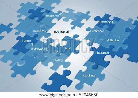 Customer Satisfaction Strategy Puzzle