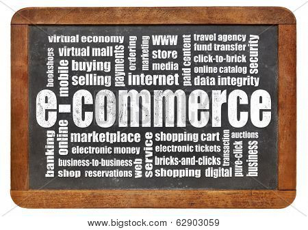 e-commerce word cloud on a vintage blackboard isolated on white