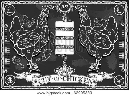 Vintage Blackboard Of English Cut Of Chicken