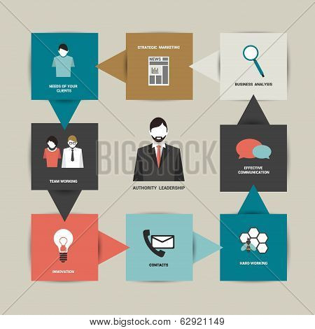 Flat network box diagram of business success. Infographics scheme. Simply editable color table.