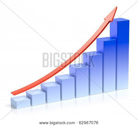 Blue Growing Bar Chart With Red Arrow Business Success Concept