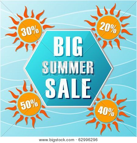 Big Summer Sale And Percentages Off In Suns, Label In Flat Design