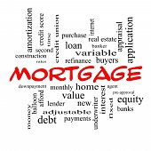 pic of amortization  - Mortgage Word Cloud Concept in red caps with great terms such as loan home banker and more - JPG