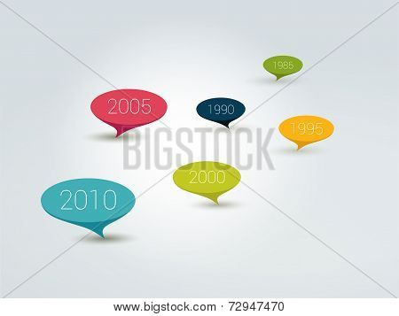 Timeline template. Speech bubble infographic.