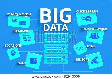 Infographics Big data