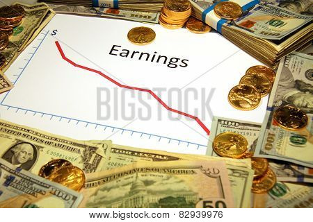 earnings falling or dropping